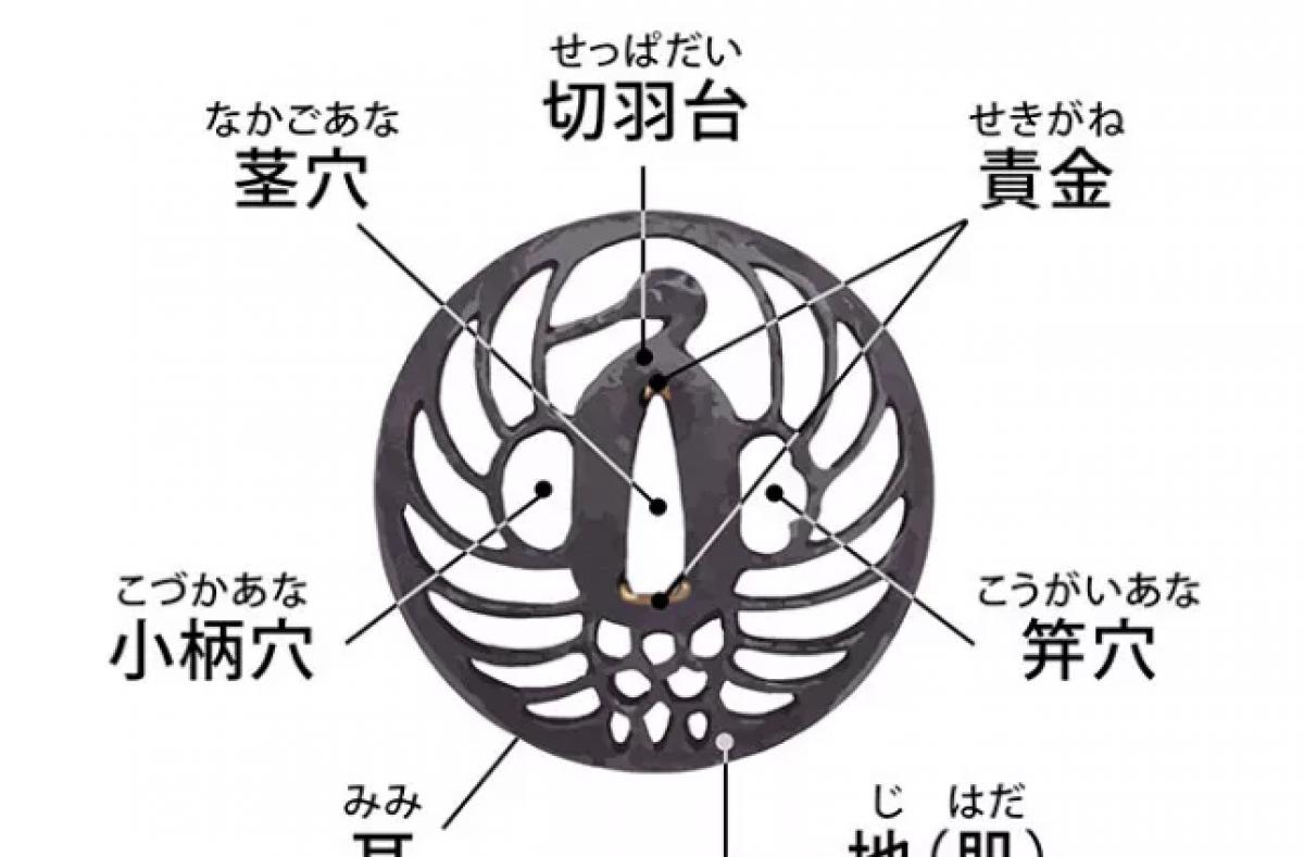 日本刀基础连载(十二)——锷的种类(上篇)